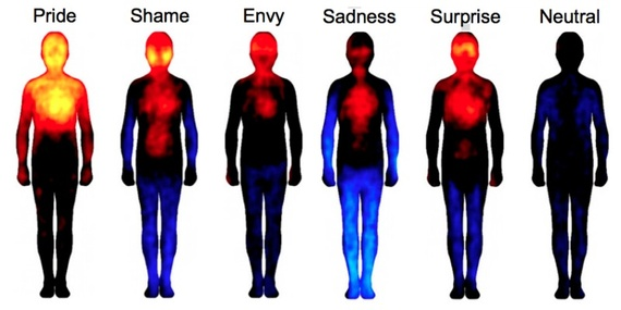 emotions2